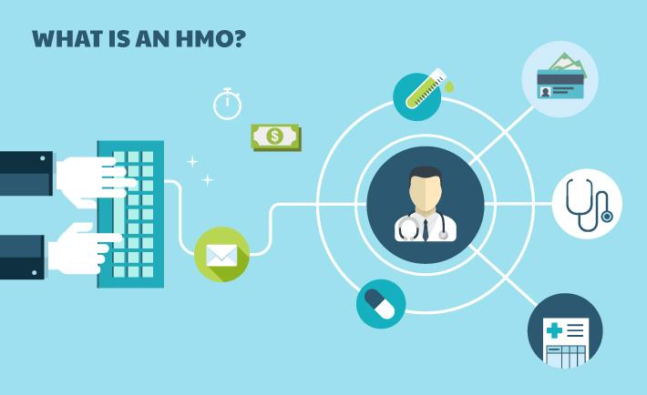 What is a HMO plan?