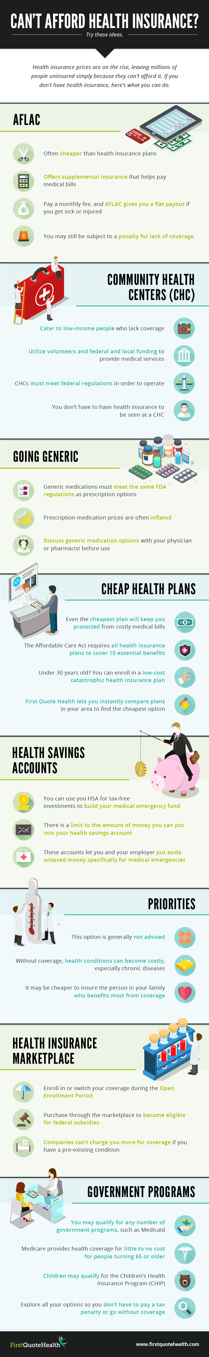 Infographic for cheap health insurance options and alternatives for people who can't afford