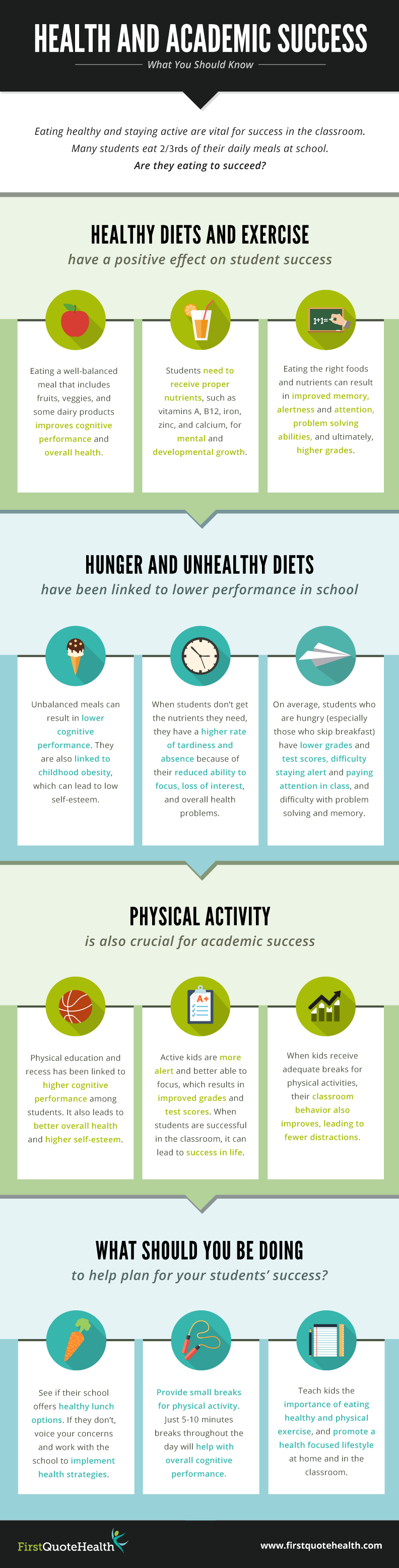 graphic healthy living results academic success