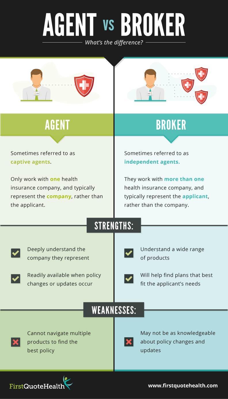 chart of agent vs. broker